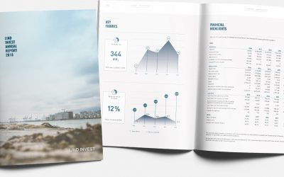 Lind Invest presents 2018 Annual Report